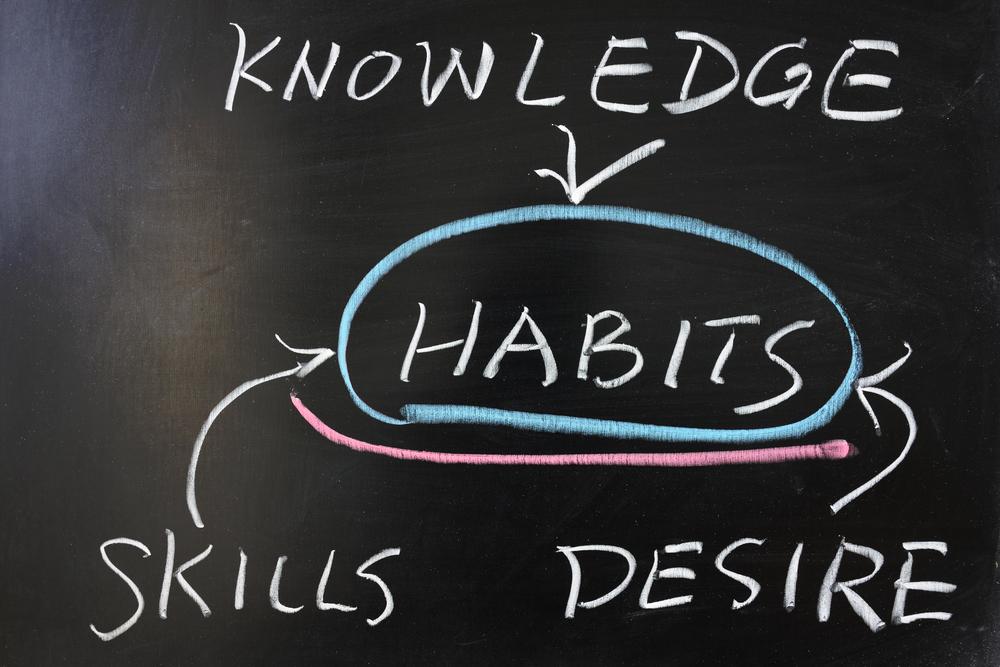 Knowledge-Skills-Desire-Habits