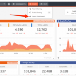 Dasheroo Example Digital Marketing Dashboard v2