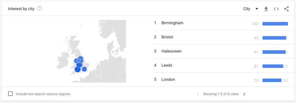 Google Trends Interest by City 2019 Digital Marketing Strategy